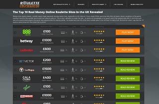 Vorschaubild für die englische Webseite RouletteSites.org